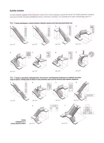 Schody rodzaje konstrukcji