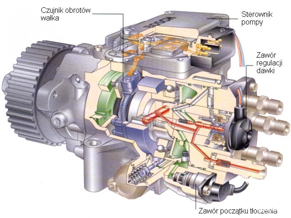 Naprawa Sterownik Bosch Vp44 Vp30 Psg5 Regeneracja